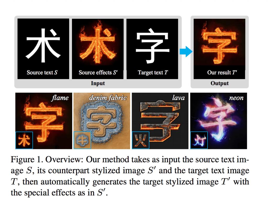 フォントのStyle Transfer? – Awesome Typography: Statistics-Based Text Effects Transfer