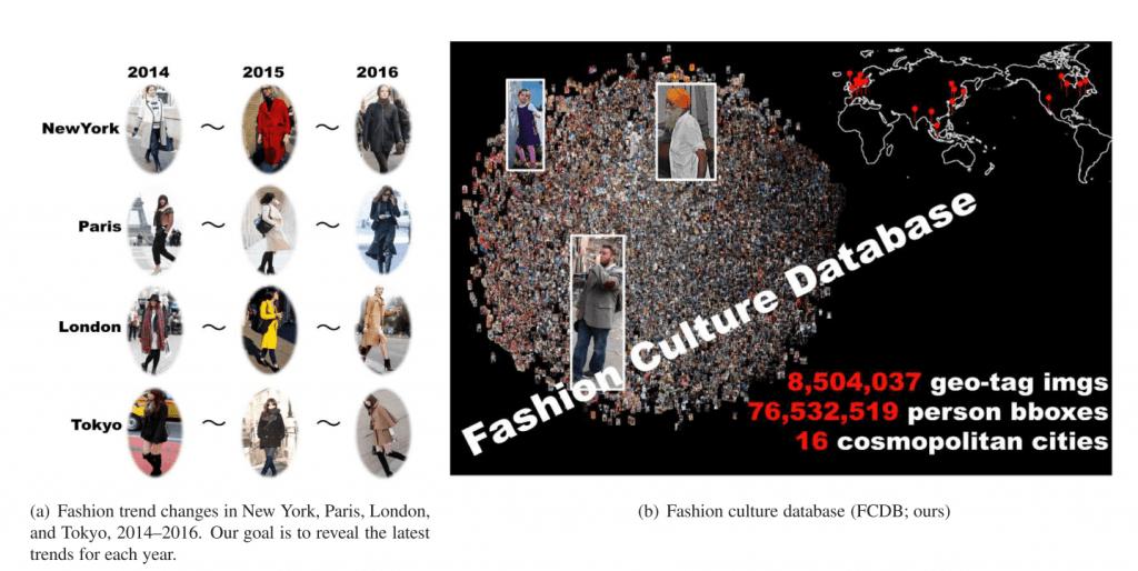 ファッション・トレンドの解析. 東京は… – Changing Fashion Cultures