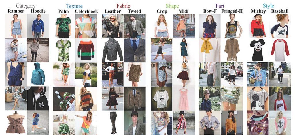 ファッション写真のデータセット – Large-scale Fashion (DeepFashion) Database