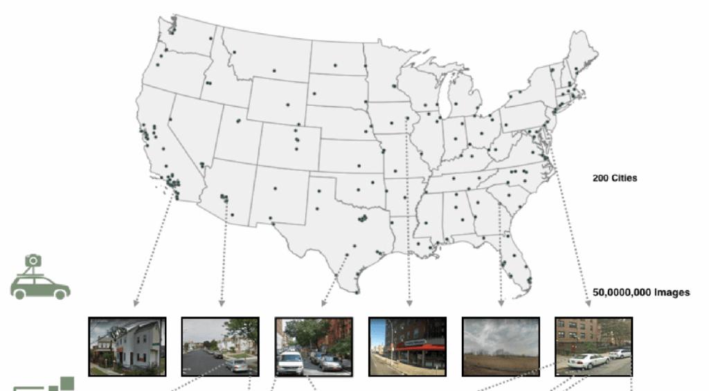 ストリートビューの画像の解析による人口統計調査 – Using Deep Learning and Google Street View to Estimate the Demographic Makeup of the US