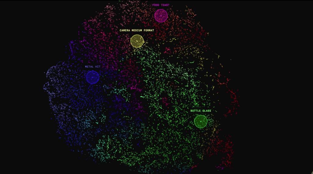 機械学習を用いたドラムマシン – The Infinite Drum Machine : Thousands of everyday sounds, organized using machine learning.