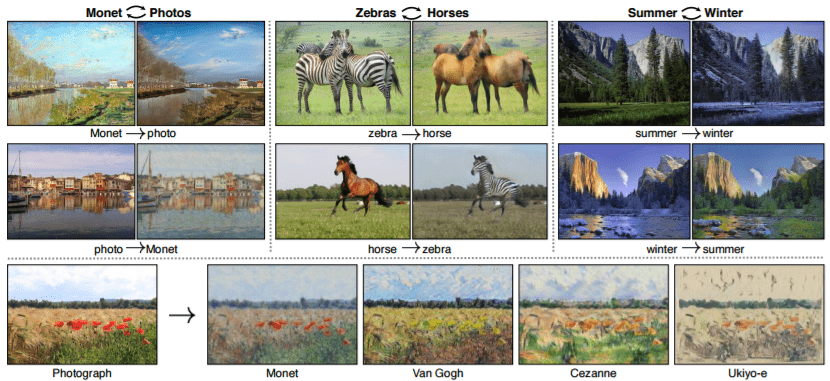 CycleGAN 対訳がなくても画像を翻訳(変換) – Unpaired Image-to-Image Translation using Cycle-Consistent Adversarial Networks