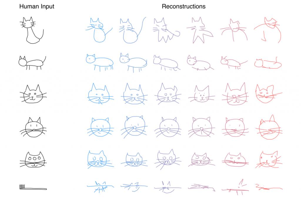 絵を「描く」プロセスの模倣 – A Neural Representation of Sketch Drawings