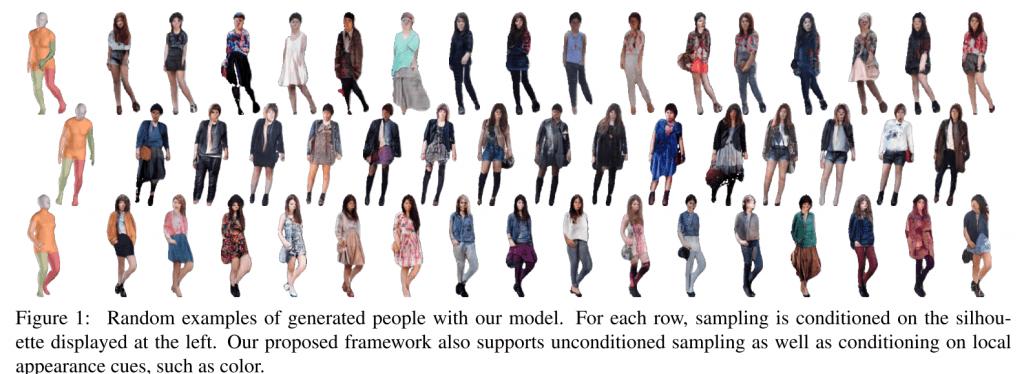 服を着ている人の画像を生成 – A Generative Model of People in Clothing