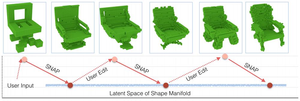 人工知能の力を借り、3Dモデルを共作する – Interactive 3D Modeling with a Generative Adversarial Network –