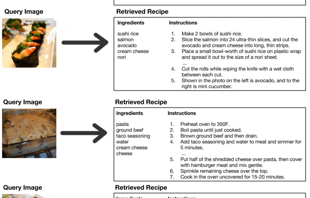 料理の写真 ↔︎ 材料とレシピ – Learning Cross-modal Embeddings for Cooking Recipes and Food Images