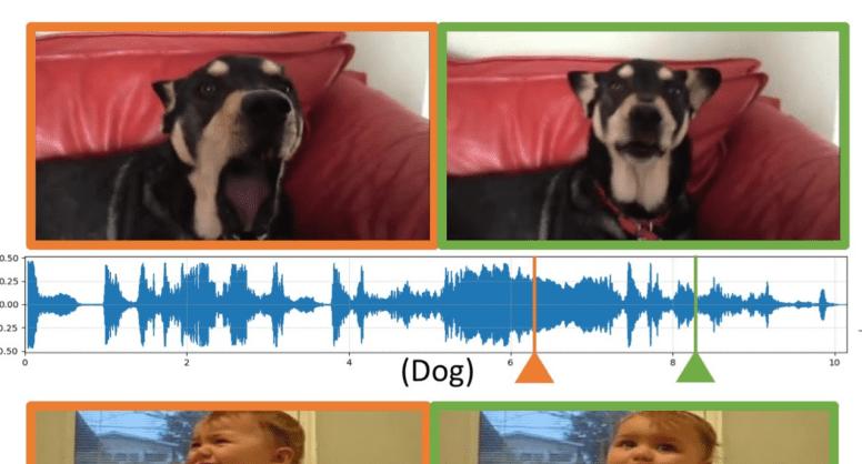 動画からそれにあった音を生成 – Visual to Sound: Generating Natural Sound for Videos in the Wild