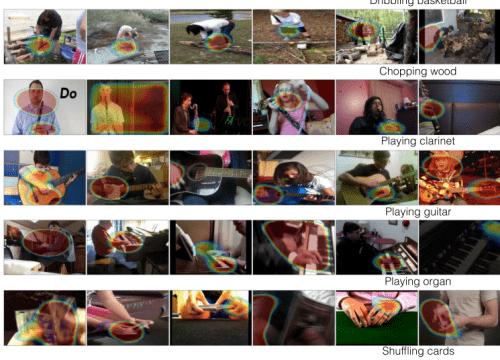 音と映像の関係性の学習 – Audio-Visual Scene Analysis with Self-Supervised Multisensory Features