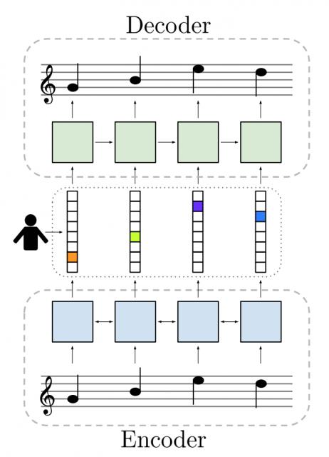 piano_genieシステム図